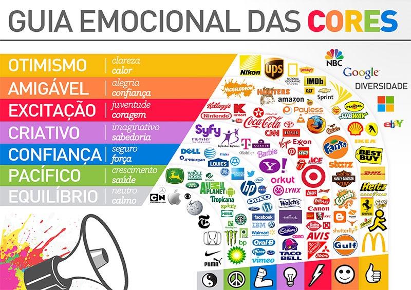 Elementos do design - Guia Emocional das Cores